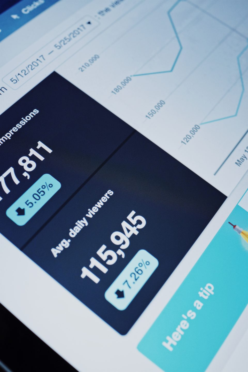Why web analytics matter for your business